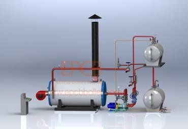 Excellent Hot Oil Boiler Manufacturer Tells You..